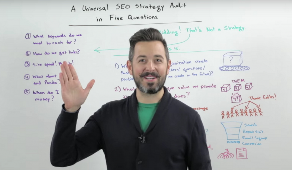 A picture of Rand Fishkin